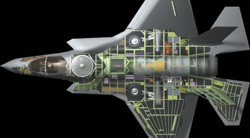A cut-away of the F-35B